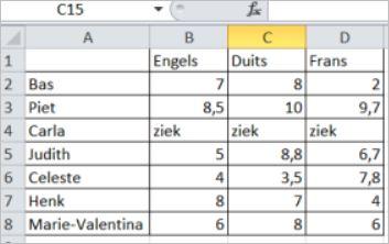 Cursus Excel Tabellen 3